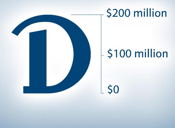 Drake Celebrates distinctlyDrake Campaign Momentum With $200 Million Milestone