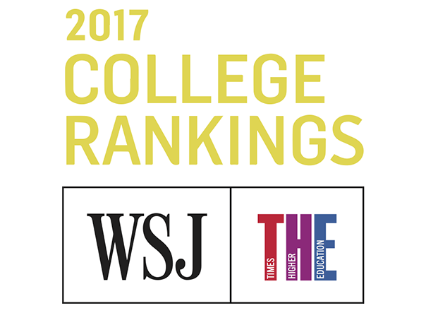 The Wall Street Journal/Times Higher Education ranks Drake 135 in nation