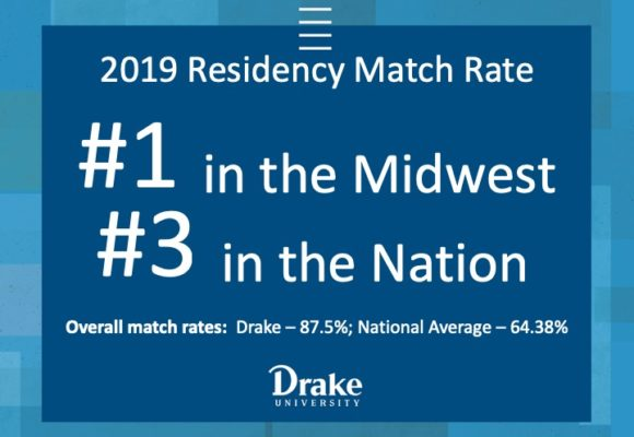 Drake's ASHP Residency Match Rate #1 in Midwest, #3 in Nation